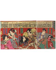 kunisada II utagawa, kabuki theatre, meiji era