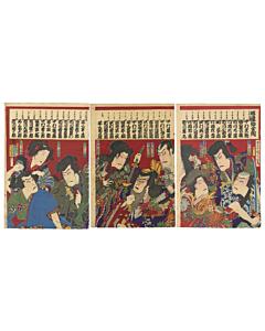 kunichika toyohara, kabuki theatre, actors, tattoo